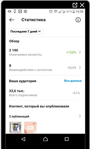 Аналитика в Инстаграме