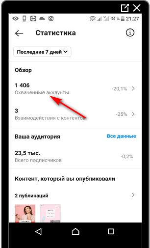 Охваченные аккаунты в Инстаграме